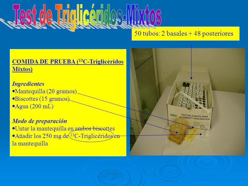 PROTOCOLO DEL TEST DEL ALIENTO 1.+ 10mg METOCLOPRAMIDA 10 min 2 tubos BASALES 2.
