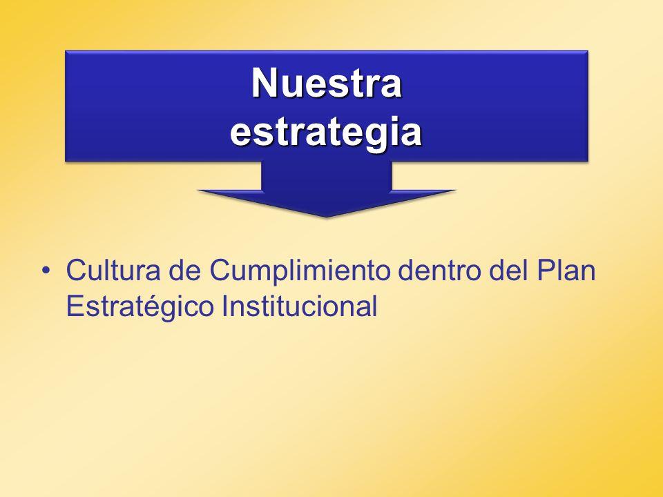 Cultura de Cumplimiento dentro del Plan Estratégico Institucional NuestraestrategiaNuestraestrategia
