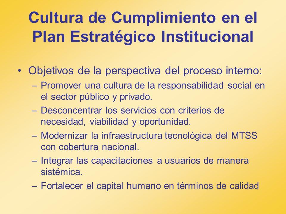 Cultura de Cumplimiento en el Plan Estratégico Institucional Objetivos de la perspectiva del proceso interno: –Promover una cultura de la responsabili