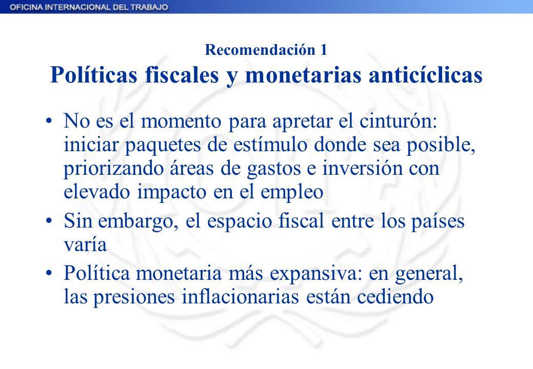 Recomendación 1 Políticas fiscales y monetarias anticíclicas No es el momento para apretar el cinturón: iniciar paquetes de estímulo donde sea posible