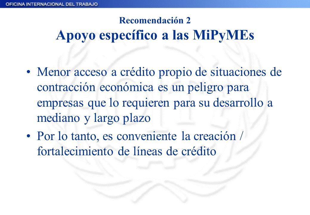 Recomendación 2 Apoyo específico a las MiPyMEs Menor acceso a crédito propio de situaciones de contracción económica es un peligro para empresas que lo requieren para su desarrollo a mediano y largo plazo Por lo tanto, es conveniente la creación / fortalecimiento de líneas de crédito