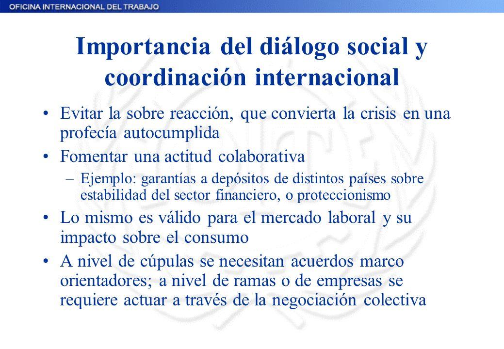 Importancia del diálogo social y coordinación internacional Evitar la sobre reacción, que convierta la crisis en una profecía autocumplida Fomentar un