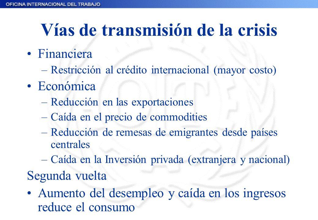 Vías de transmisión de la crisis Financiera –Restricción al crédito internacional (mayor costo) Económica –Reducción en las exportaciones –Caída en el