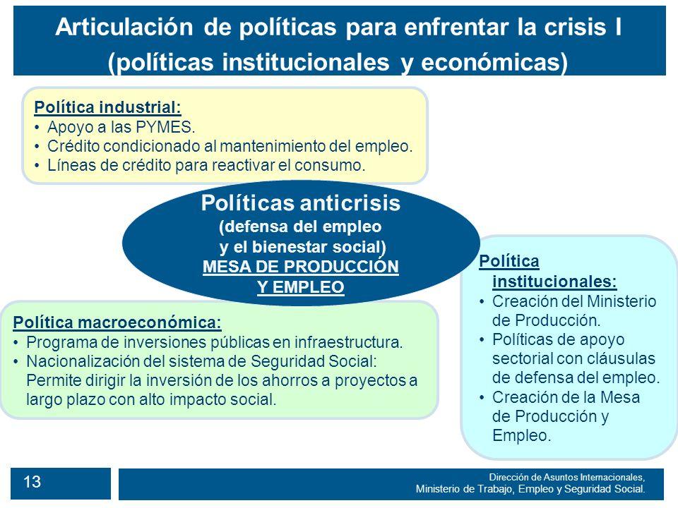 13 Dirección de Asuntos Internacionales, Ministerio de Trabajo, Empleo y Seguridad Social.