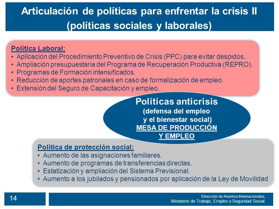 14 Dirección de Asuntos Internacionales, Ministerio de Trabajo, Empleo y Seguridad Social.
