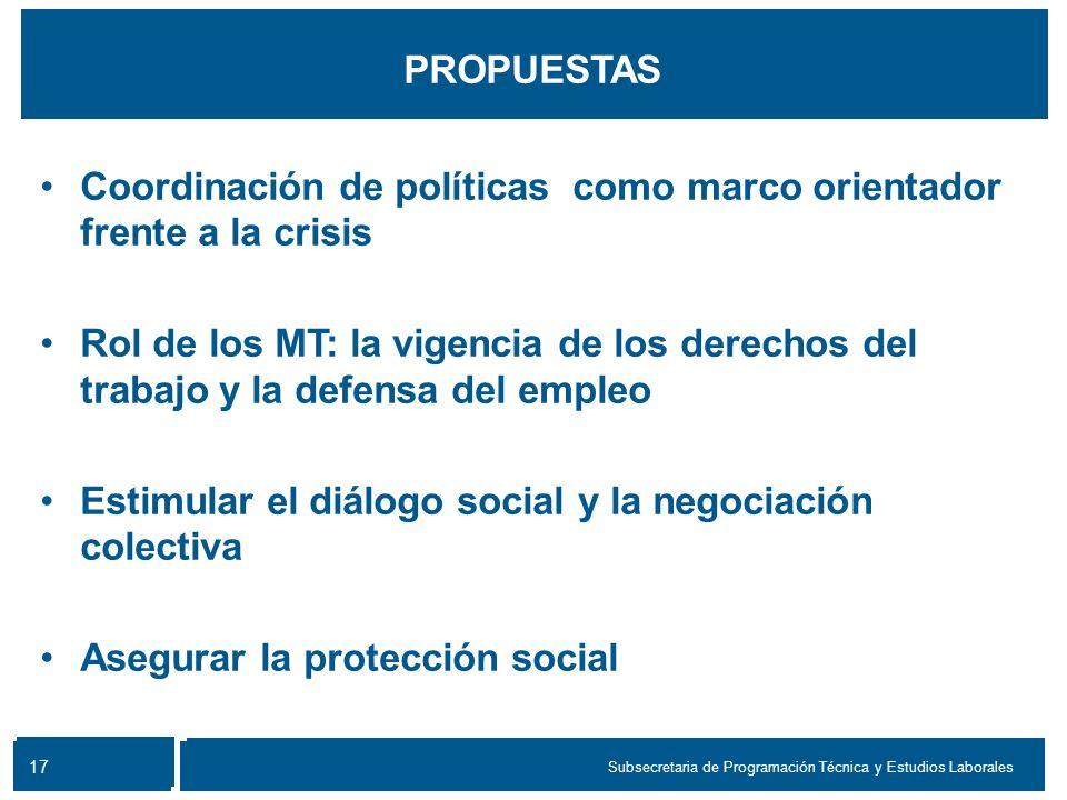 17 Dirección de Asuntos Internacionales, Ministerio de Trabajo, Empleo y Seguridad Social.