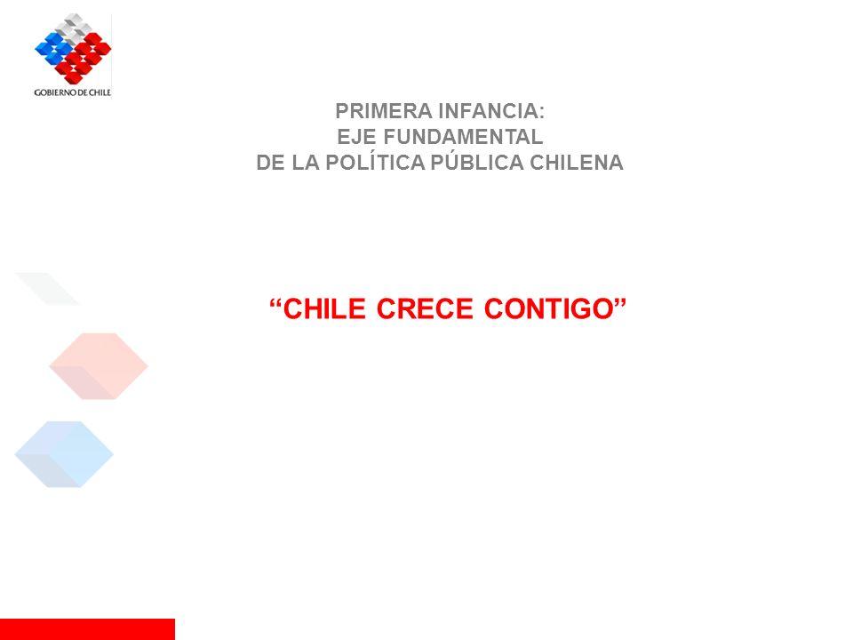 PRIMERA INFANCIA: EJE FUNDAMENTAL DE LA POLÍTICA PÚBLICA CHILENA CHILE CRECE CONTIGO