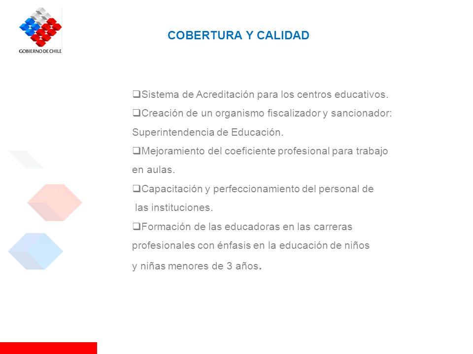 COBERTURA Y CALIDAD Sistema de Acreditación para los centros educativos. Creación de un organismo fiscalizador y sancionador: Superintendencia de Educ