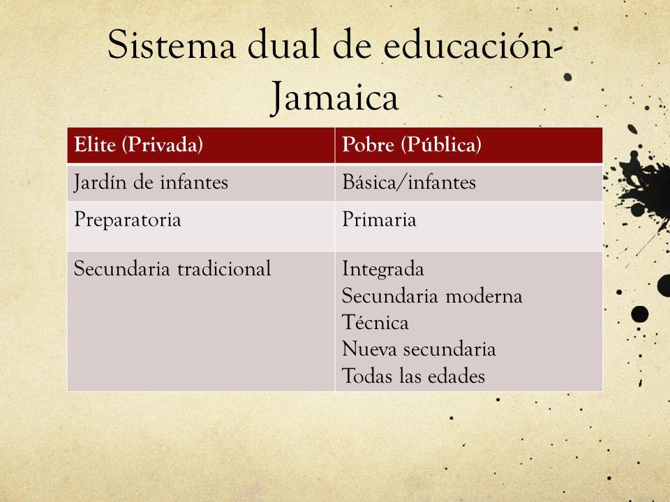 Sistema dual de educación- Jamaica Elite (Privada)Pobre (Pública) Jardín de infantesBásica/infantes PreparatoriaPrimaria Secundaria tradicionalIntegrada Secundaria moderna Técnica Nueva secundaria Todas las edades