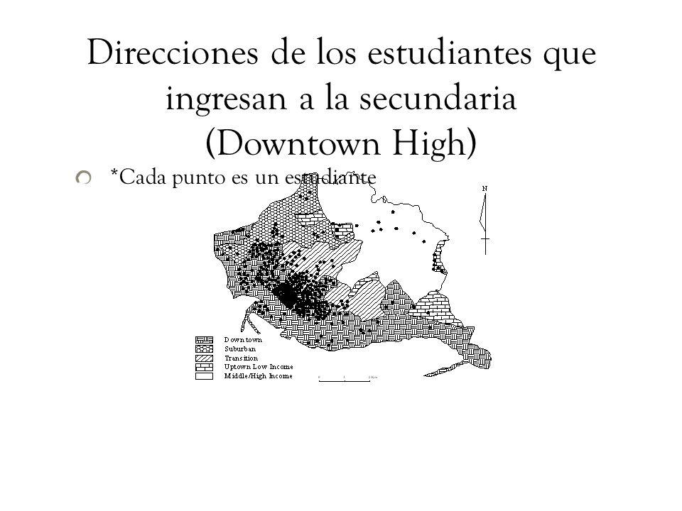 Direcciones de los estudiantes que ingresan a la secundaria (Downtown High) *Cada punto es un estudiante
