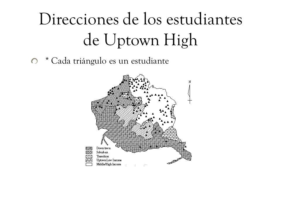 Direcciones de los estudiantes de Uptown High * Cada triángulo es un estudiante