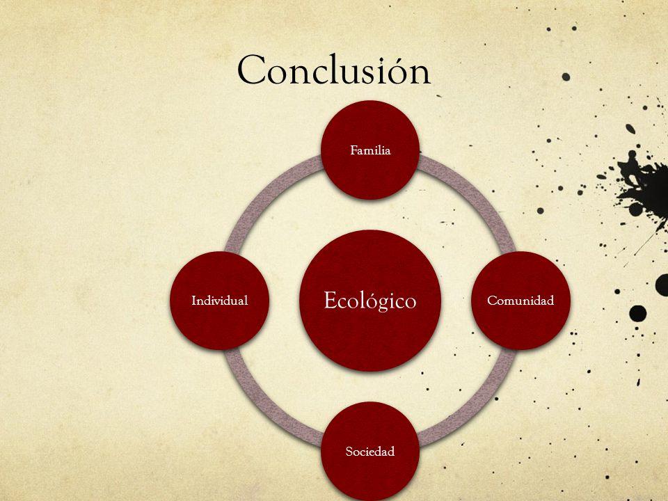 Conclusión Ecológico FamiliaComunidadSociedadIndividual