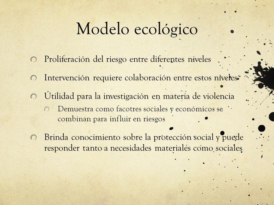 Modelo ecológico Proliferación del riesgo entre diferentes niveles Intervención requiere colaboración entre estos niveles Útilidad para la investigación en materia de violencia Demuestra como facotres sociales y económicos se combinan para influir en riesgos Brinda conocimiento sobre la protección social y puede responder tanto a necesidades materiales como sociales