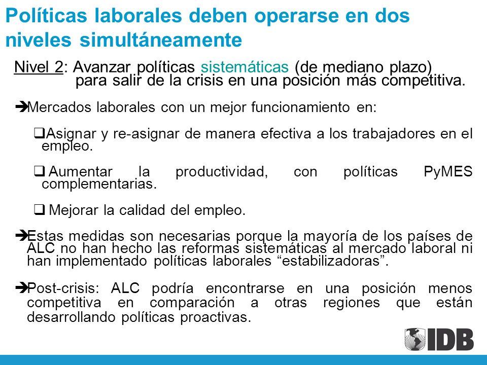 Nivel 2: Avanzar políticas sistemáticas (de mediano plazo) para salir de la crisis en una posición más competitiva.