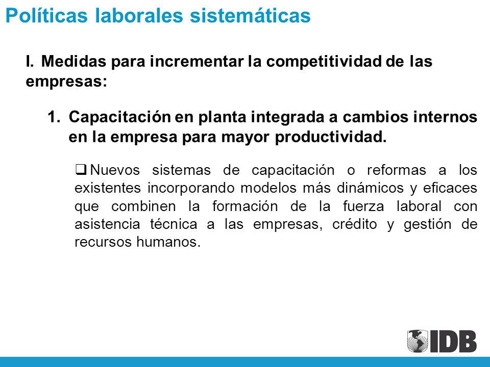 I.Medidas para incrementar la competitividad de las empresas: 1.Capacitación en planta integrada a cambios internos en la empresa para mayor productividad.