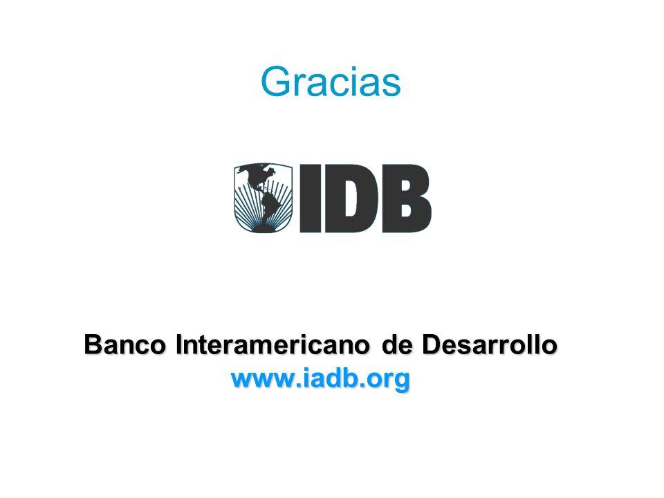 Banco Interamericano de Desarrollo www.iadb.org Gracias Banco Interamericano de Desarrollo www.iadb.org