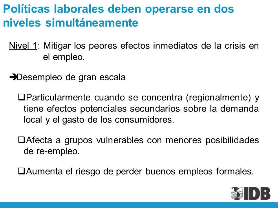 Nivel 1: Mitigar los peores efectos inmediatos de la crisis en el empleo.