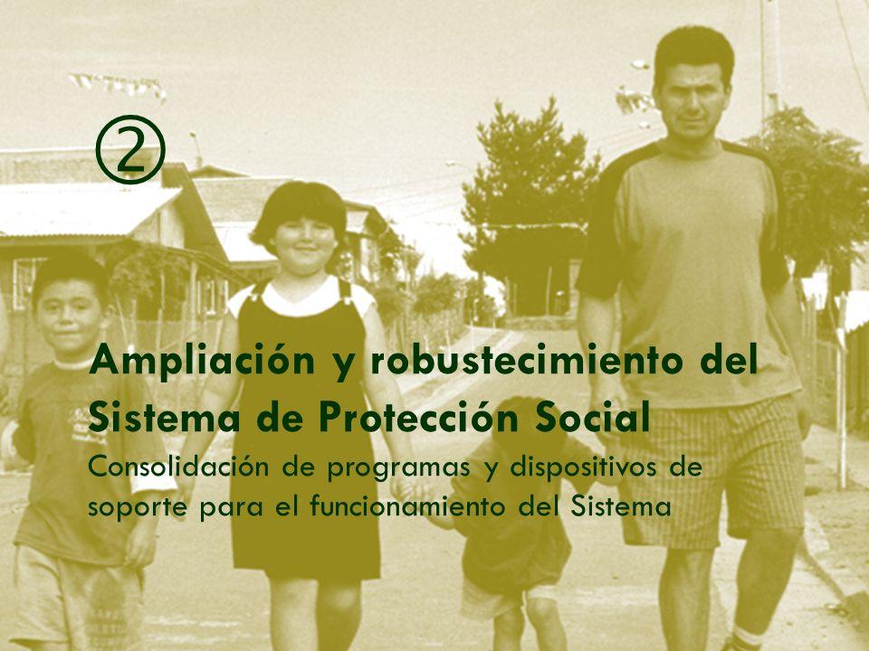 Ampliación y robustecimiento del Sistema de Protección Social Consolidación de programas y dispositivos de soporte para el funcionamiento del Sistema