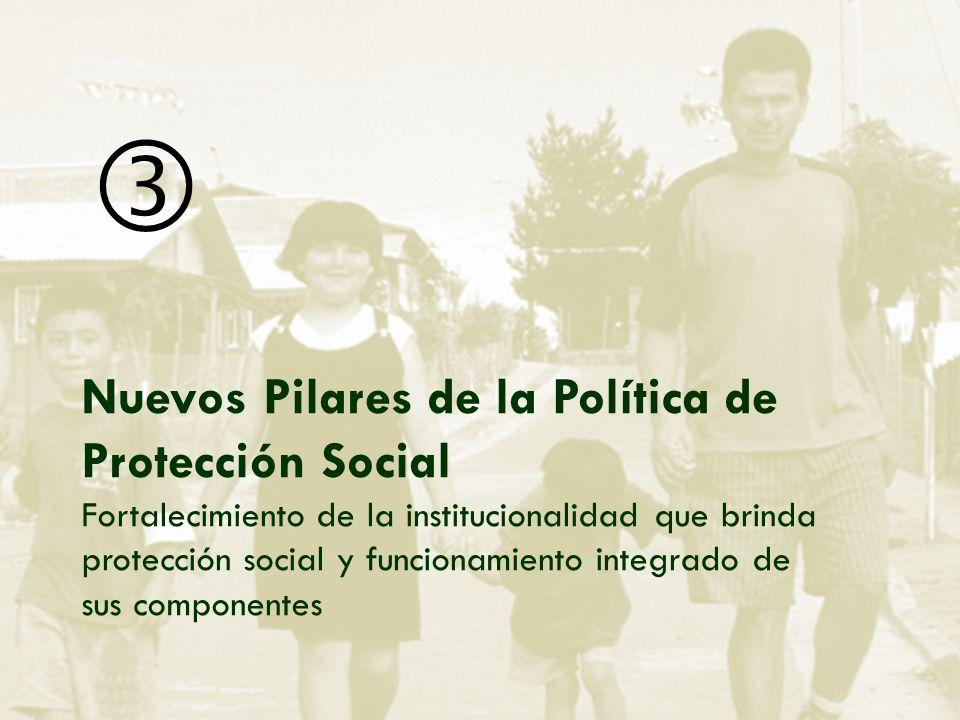 Nuevos Pilares de la Política de Protección Social Fortalecimiento de la institucionalidad que brinda protección social y funcionamiento integrado de sus componentes