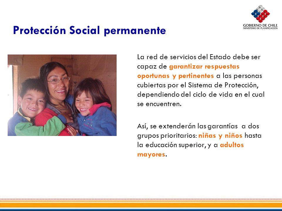 Protección Social permanente La red de servicios del Estado debe ser capaz de garantizar respuestas oportunas y pertinentes a las personas cubiertas por el Sistema de Protección, dependiendo del ciclo de vida en el cual se encuentren.