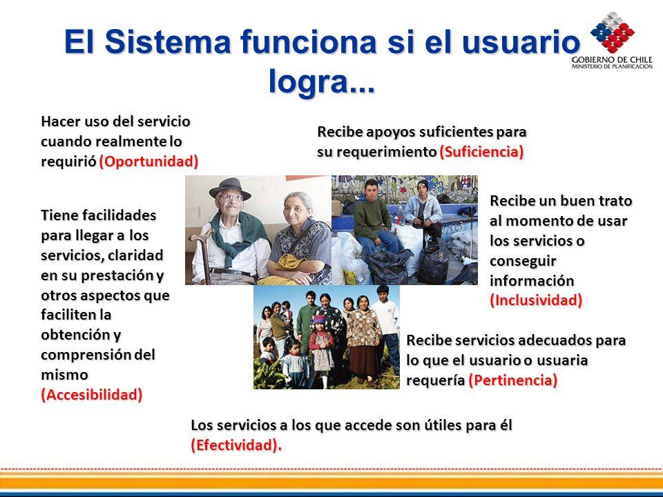 El Sistema funciona si el usuario logra...