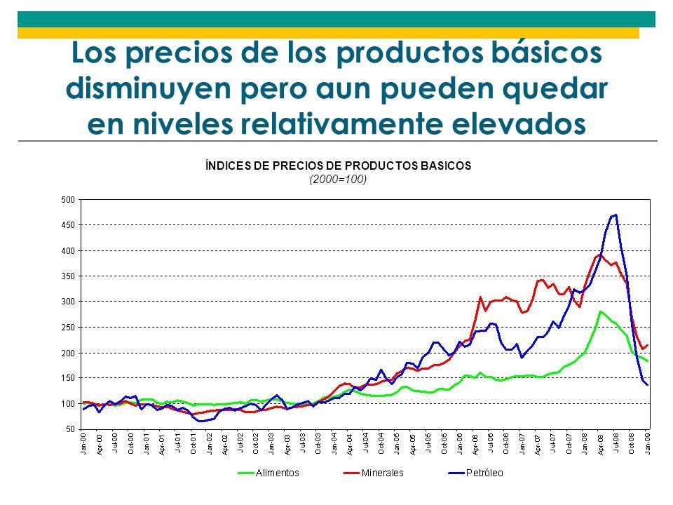 Los precios de los productos básicos disminuyen pero aun pueden quedar en niveles relativamente elevados ÍNDICES DE PRECIOS DE PRODUCTOS BASICOS (2000=100)