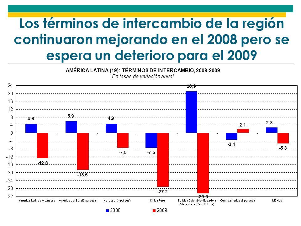 Los términos de intercambio de la región continuaron mejorando en el 2008 pero se espera un deterioro para el 2009 AMÉRICA LATINA (19): TÉRMINOS DE INTERCAMBIO, 2008-2009 En tasas de variación anual
