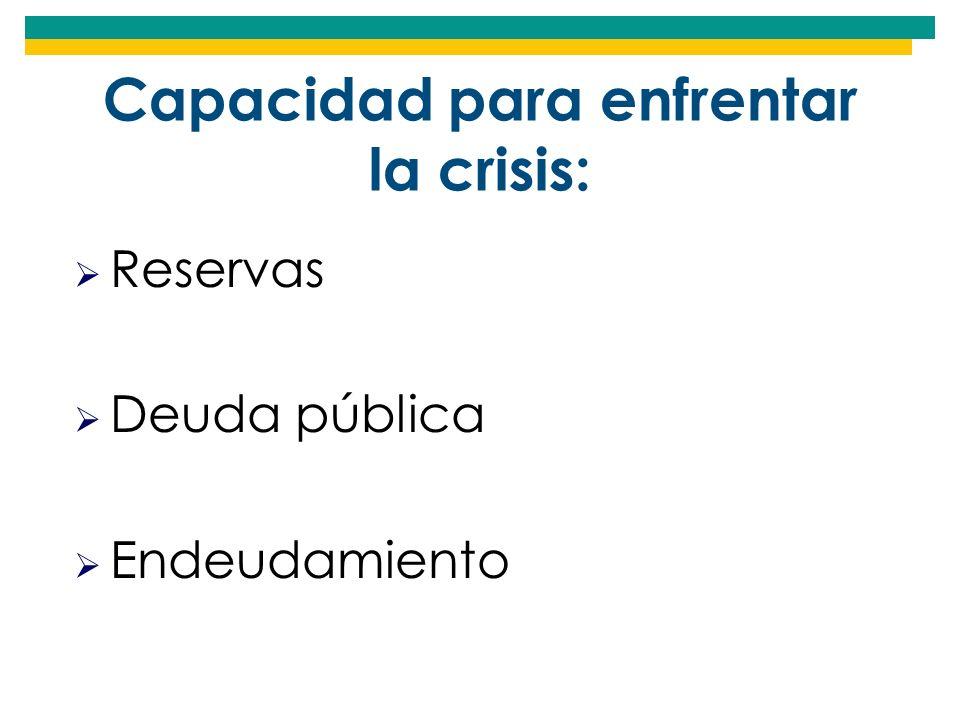 Capacidad para enfrentar la crisis: Reservas Deuda pública Endeudamiento