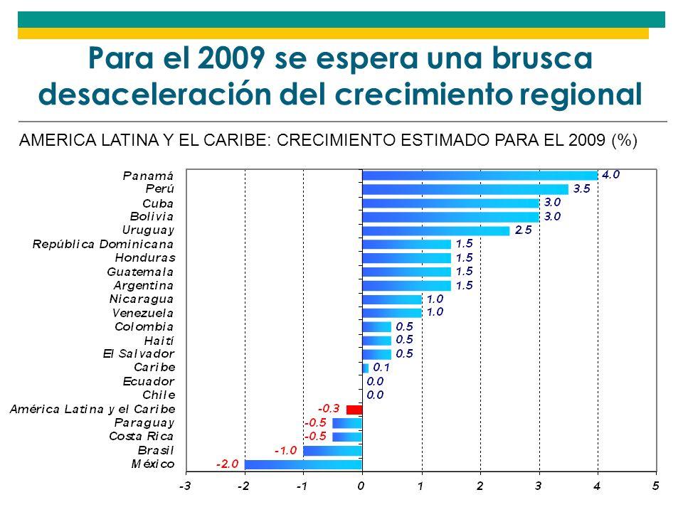 Para el 2009 se espera una brusca desaceleración del crecimiento regional AMERICA LATINA Y EL CARIBE: CRECIMIENTO ESTIMADO PARA EL 2009 (%)