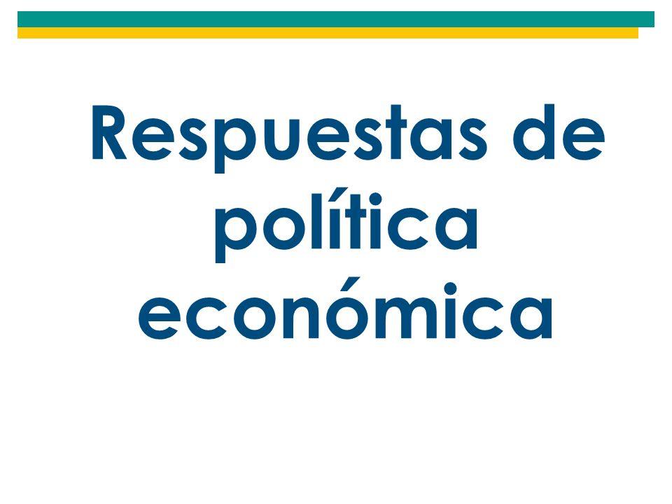 Respuestas de política económica