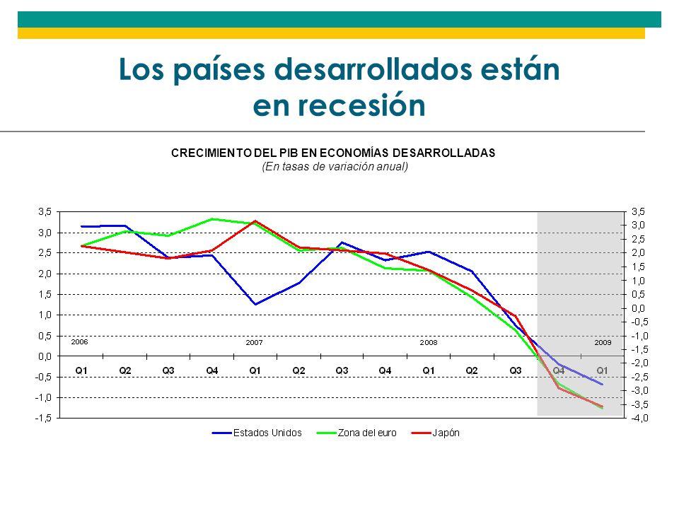 Los países desarrollados están en recesión CRECIMIENTO DEL PIB EN ECONOMÍAS DESARROLLADAS (En tasas de variación anual)