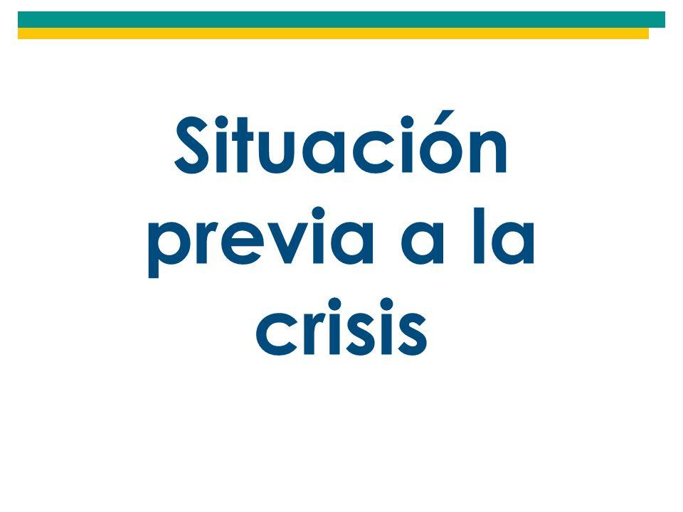 Situación previa a la crisis