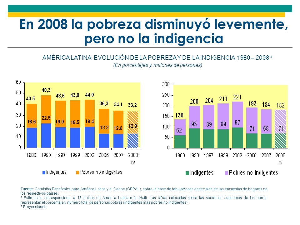 AMÉRICA LATINA: EVOLUCIÓN DE LA POBREZA Y DE LA INDIGENCIA,1980 – 2008 a (En porcentajes y millones de personas) Fuente: Comisión Económica para América Latina y el Caribe (CEPAL), sobre la base de tabulaciones especiales de las encuestas de hogares de los respectivos países.