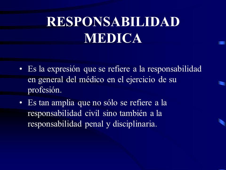 INDEMNIZACIÓN POR NEGLIGENCIAS MÉDICAS (RESPONSABILIDAD CIVIL MÉDICA: INDEMNIZACIÓN POR DAÑOS Y PERJUICIOS) Conferencista: JOHN ALBERT NAVARRO CARRILL