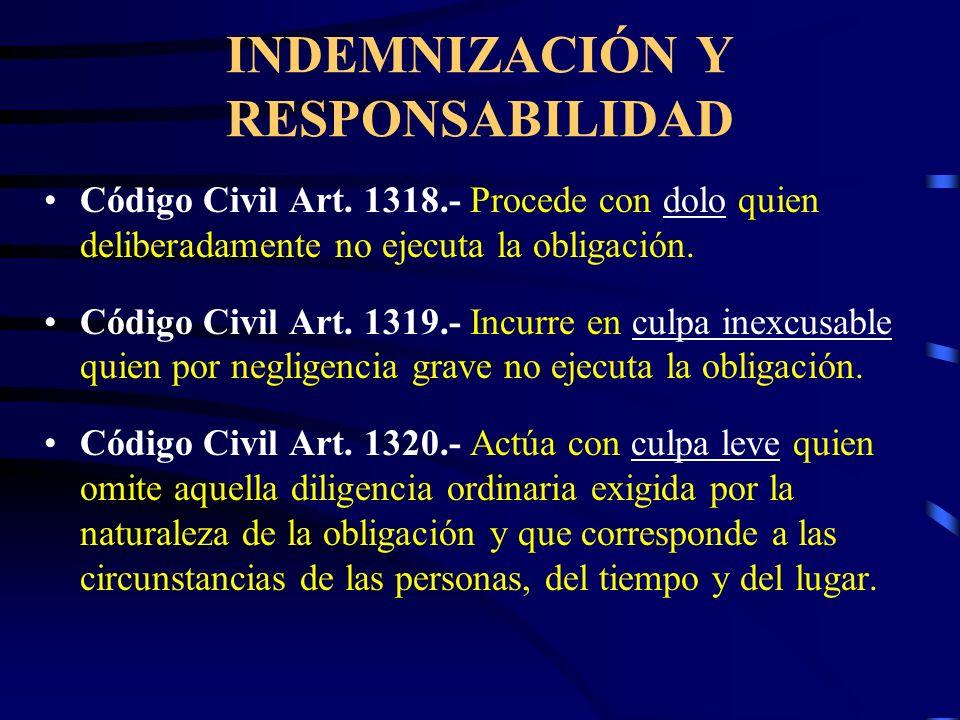 INDEMNIZACIÓN Y RESPONSABILIDAD Código Civil Art. 1321.- Queda sujeto a la indemnización de daños y perjuicios quien no ejecuta sus obligaciones por d
