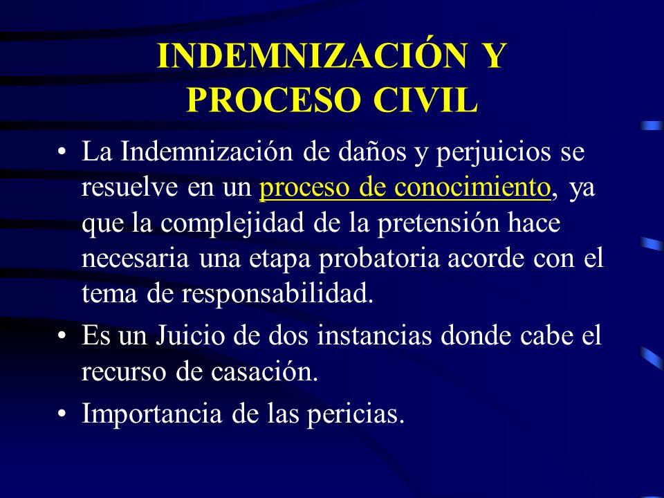 INDEMNIZACIÓN Y RESPONSABILIDAD Código Civil Art. 1315.- Nulidad de límites de responsabilidad.- Son nulos los convenios que excluyan o limiten antici