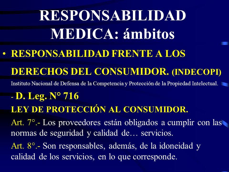 RESPONSABILIDAD ETICA. RESPONSABILIDAD ADMINISTRATIVA. RESPONSABILIDAD CIVIL. RESPONSABILIDAD PENAL. Sigue…> RESPONSABILIDAD MEDICA: ámbitos