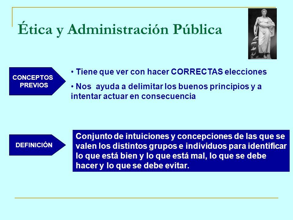 CONCEPTOS PREVIOS Tiene que ver con hacer CORRECTAS elecciones Nos ayuda a delimitar los buenos principios y a intentar actuar en consecuencia DEFINIC
