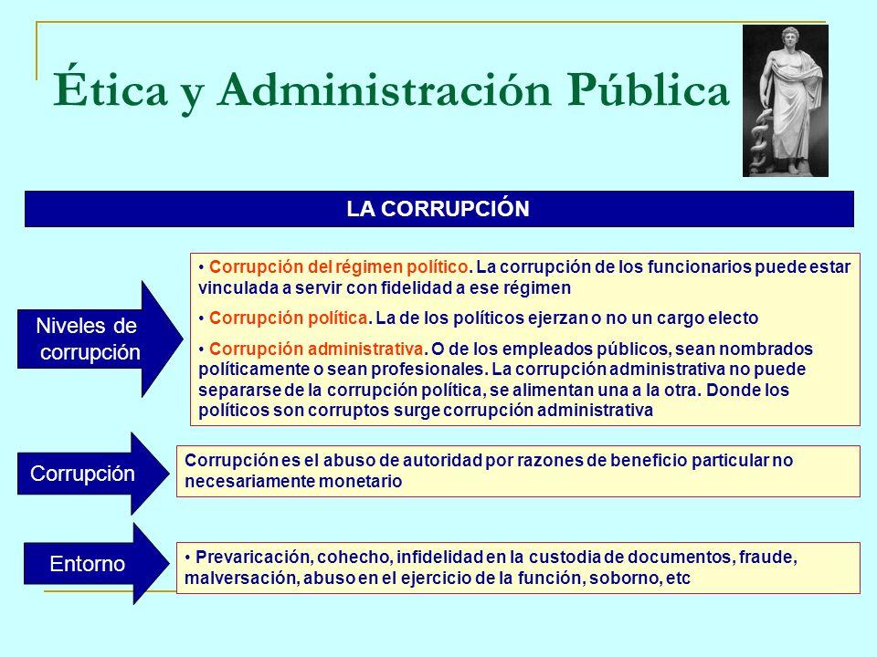 Corrupción del régimen político. La corrupción de los funcionarios puede estar vinculada a servir con fidelidad a ese régimen Corrupción política. La