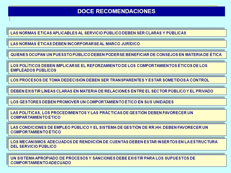 DOCE RECOMENDACIONES LAS NORMAS ÉTICAS APLICABLES AL SERVICIO PÚBLICO DEBEN SER CLARAS Y PÚBLICAS LAS NORMAS ÉTICAS DEBEN INCORPORARSE AL MARCO JURÍDI
