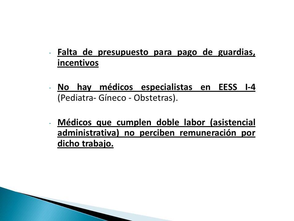 - Falta de presupuesto para pago de guardias, incentivos - No hay médicos especialistas en EESS I-4 (Pediatra- Gíneco - Obstetras).