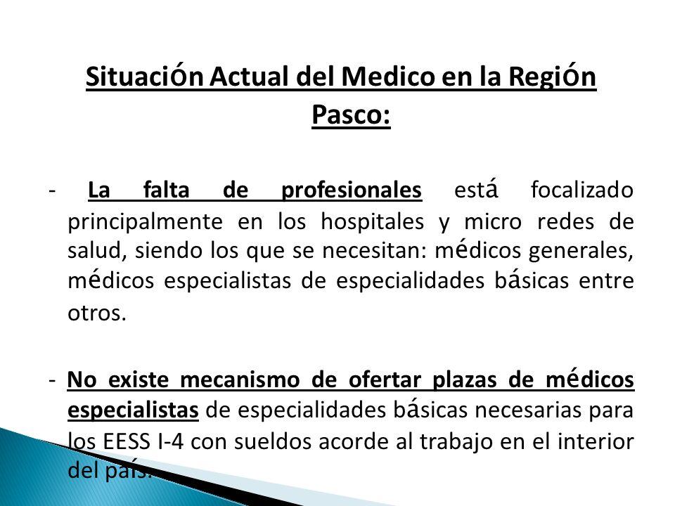 - No hay posibilidad de capacitación: Inexistencia de mecanismo de reconocimiento en curriculum y otros para los médicos generales que laboran por varios años en zonas de provincia.
