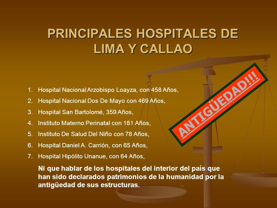 ANTIGÜEDAD!!! PRINCIPALES HOSPITALES DE LIMA Y CALLAO 1.Hospital Nacional Arzobispo Loayza, con 458 Años, 2.Hospital Nacional Dos De Mayo con 469 Años