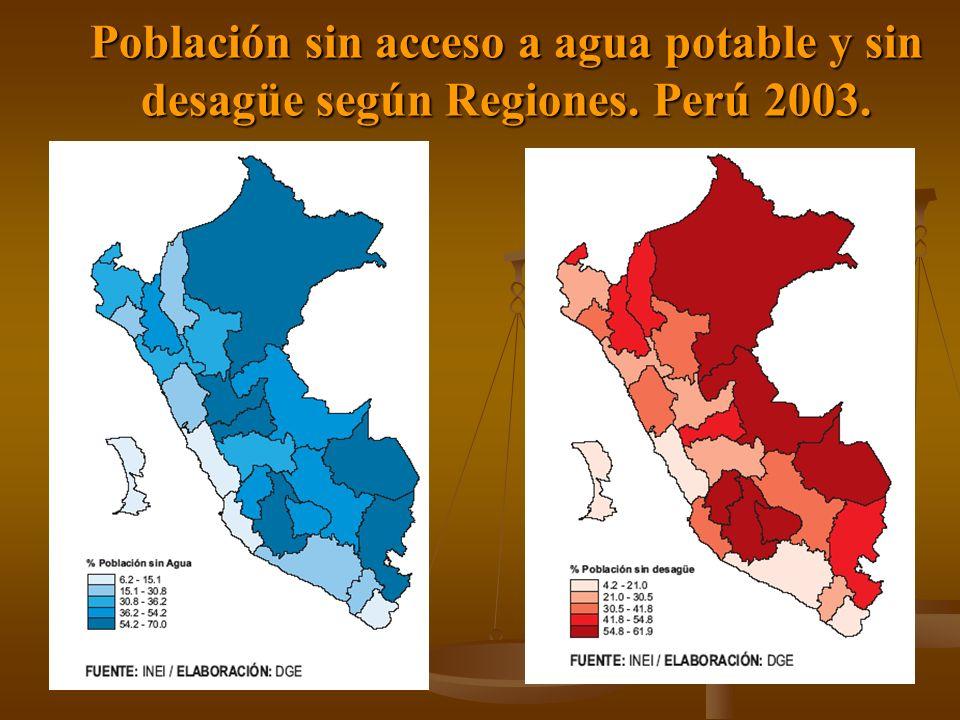 Población sin acceso a agua potable y sin desagüe según Regiones. Perú 2003.