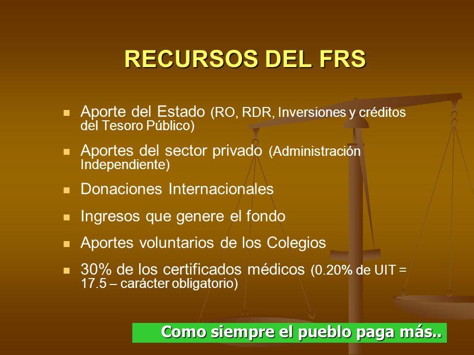 RECURSOS DEL FRS Aporte del Estado (RO, RDR, Inversiones y créditos del Tesoro Público) Aportes del sector privado (Administración Independiente) Dona