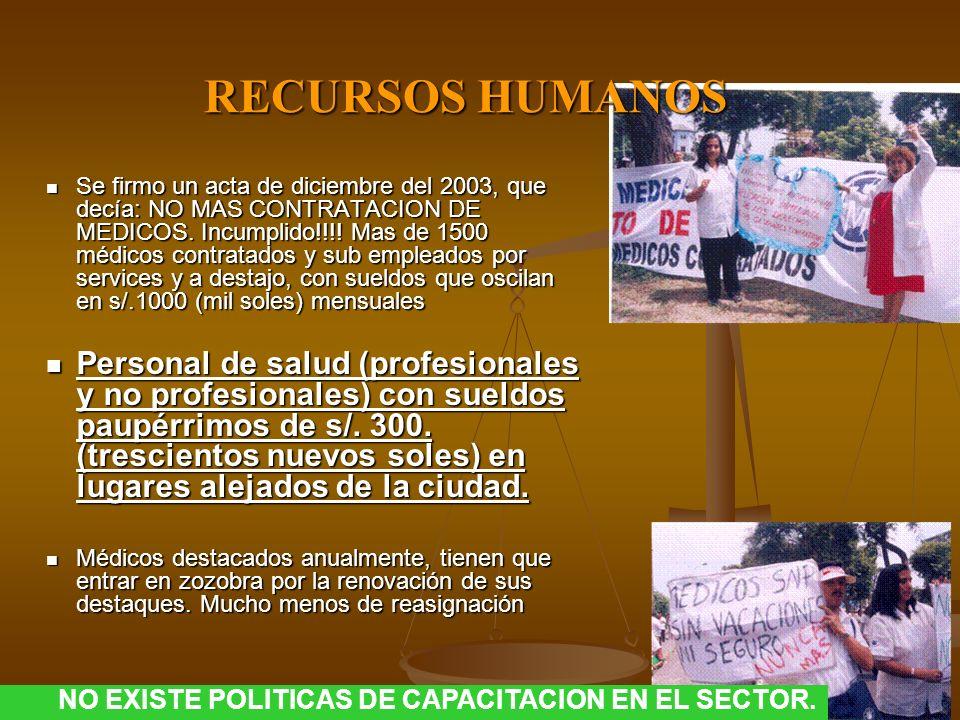 RECURSOS HUMANOS Se firmo un acta de diciembre del 2003, que decía: NO MAS CONTRATACION DE MEDICOS. Incumplido!!!! Mas de 1500 médicos contratados y s