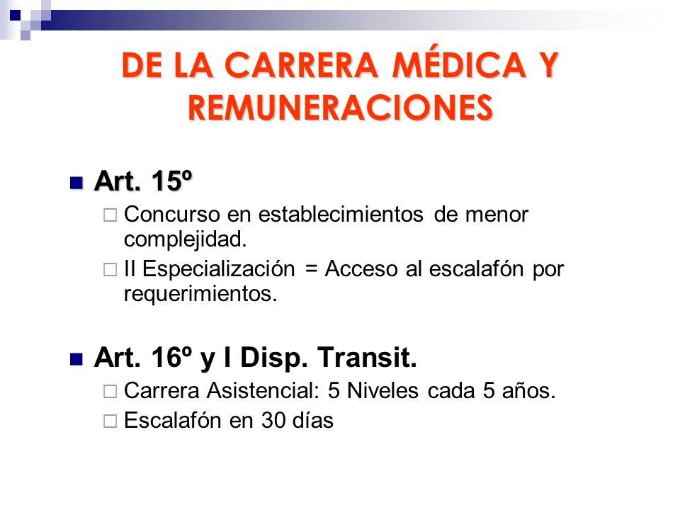 DE LA CARRERA MÉDICA Y REMUNERACIONES Art. 15º Art. 15º Concurso en establecimientos de menor complejidad. II Especialización = Acceso al escalafón po