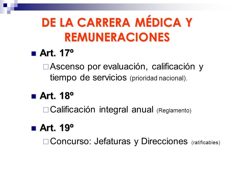 DE LA CARRERA MÉDICA Y REMUNERACIONES Art. 17º Art. 17º Ascenso por evaluación, calificación y tiempo de servicios (prioridad nacional). Art. 18º Art.