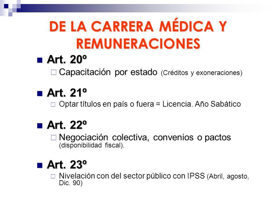 DE LA CARRERA MÉDICA Y REMUNERACIONES Art. 20º Art. 20º Capacitación por estado (Créditos y exoneraciones) Art. 21º Art. 21º Optar títulos en país o f