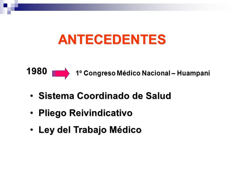 ANTECEDENTES 1980 1º Congreso Médico Nacional – Huampani Sistema Coordinado de Salud Sistema Coordinado de Salud Pliego Reivindicativo Pliego Reivindi